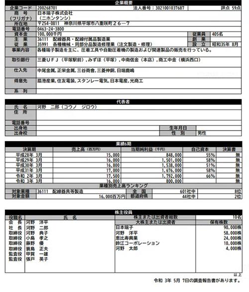 日本端子の企業情報